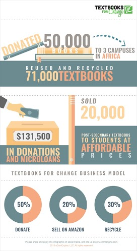 textbooks_for_change_infograph.jpg
