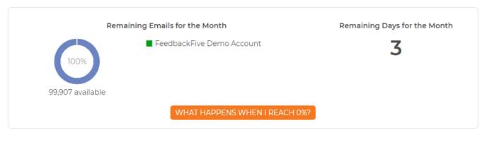 dashboard-emails-sent-hc