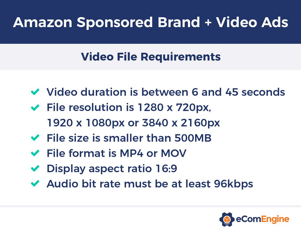"List of Amazon Sponsored Brands video file requirements, with text: ""Video duration can be between six and forty-five seconds, file resolution of 1280 pixels by 720 pixels, 1920 pixels by 1080 pixels or 3840 pixels by 2160 pixels, file size must be smaller than 500 megabytes, file format can be .MP4 or .MOV, display aspect ratio must be 16:9, and audio bit rate must be at least ninety-six kilobytes per second"""