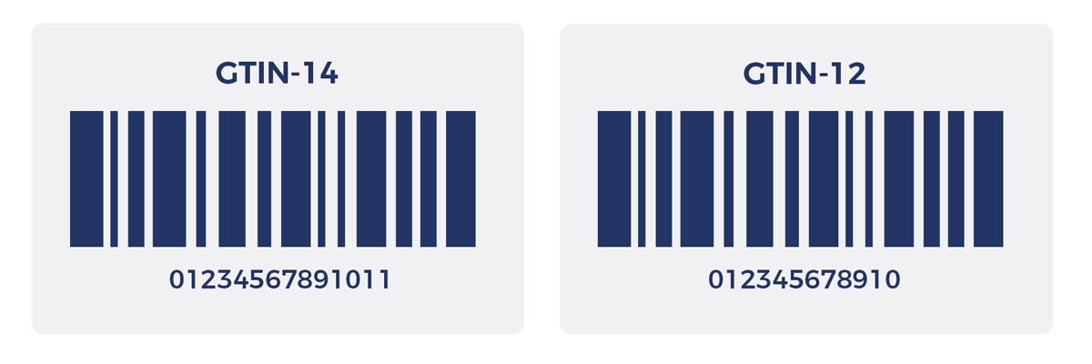 GTIN-14 and GTIN-12 barcode examples