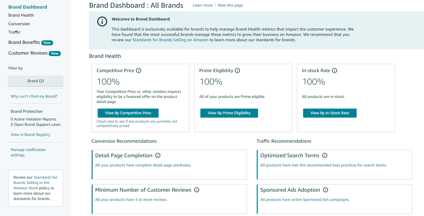Amazon Brand Dashboard