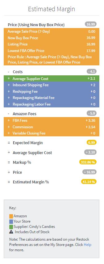 Estimated margin calculator in Restockpro