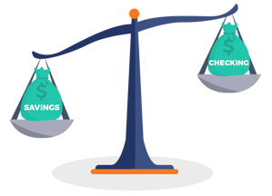 Scale illustration with money bags showing greater savings than checking