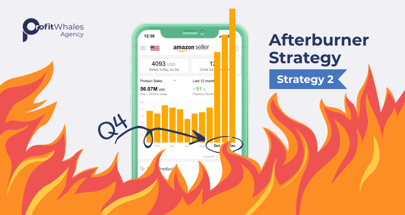 Illustration of flames surrounding mobile phone with Amazon sales data and text, Strategy 2 afterburner strategy