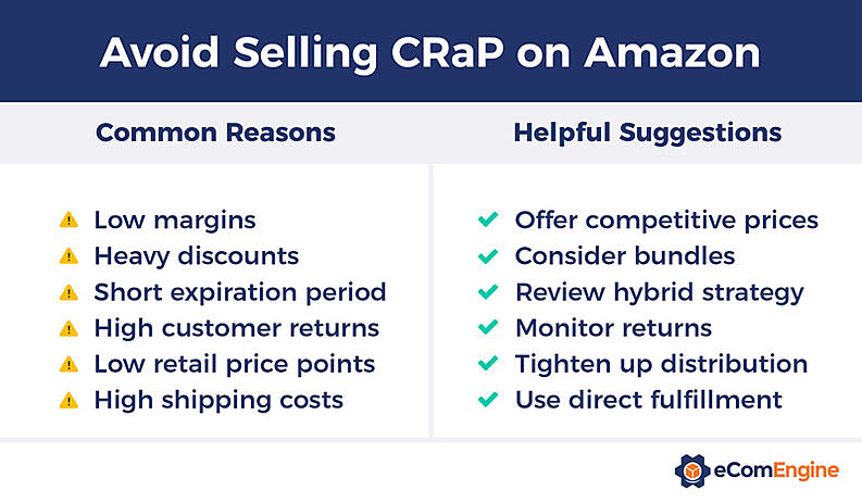 Infographic that contains six causes of and six suggestions for avoiding Amazon crap