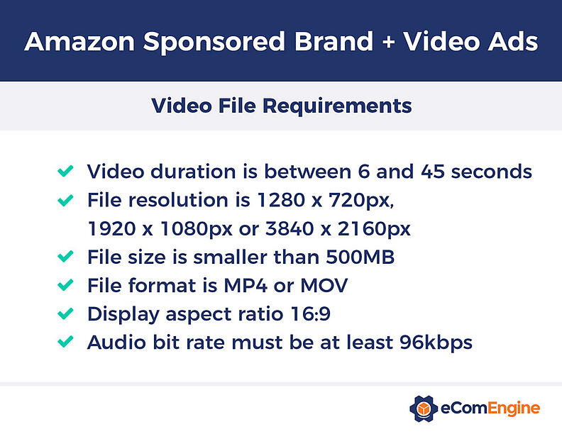 """List of Amazon Sponsored Brands video file requirements, with text: """"Video duration can be between six and forty-five seconds, file resolution of 1280 pixels by 720 pixels, 1920 pixels by 1080 pixels or 3840 pixels by 2160 pixels, file size must be smaller than 500 megabytes, file format can be .MP4 or .MOV, display aspect ratio must be 16:9, and audio bit rate must be at least ninety-six kilobytes per second"""""""