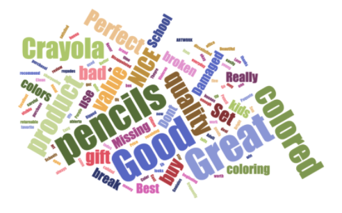Product review word cloud for colored pencils