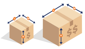 Packaging boxes with measurement arrows and dollar signs depicting shipping cost
