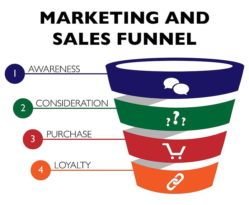 Marketing and sales funnel illustration