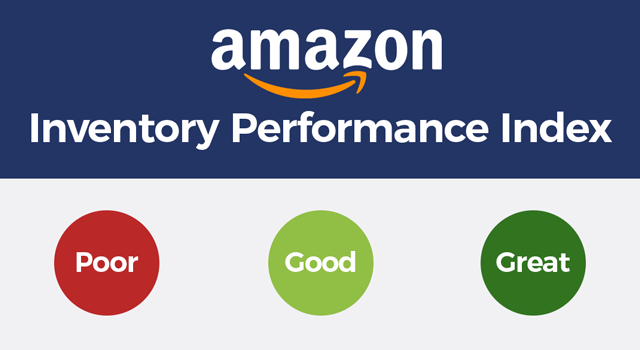 Illustration of the Amazon Inventory Performance Index grading system with