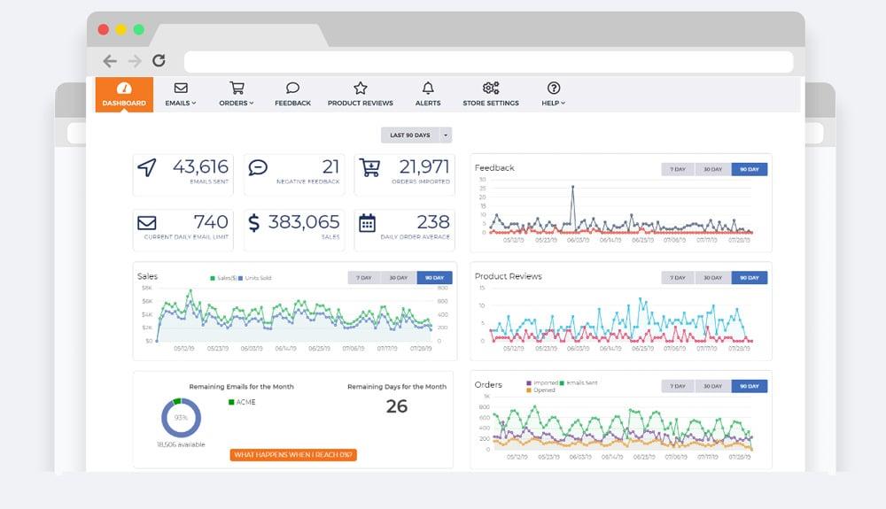 feedbackfive-amazon-seller-software