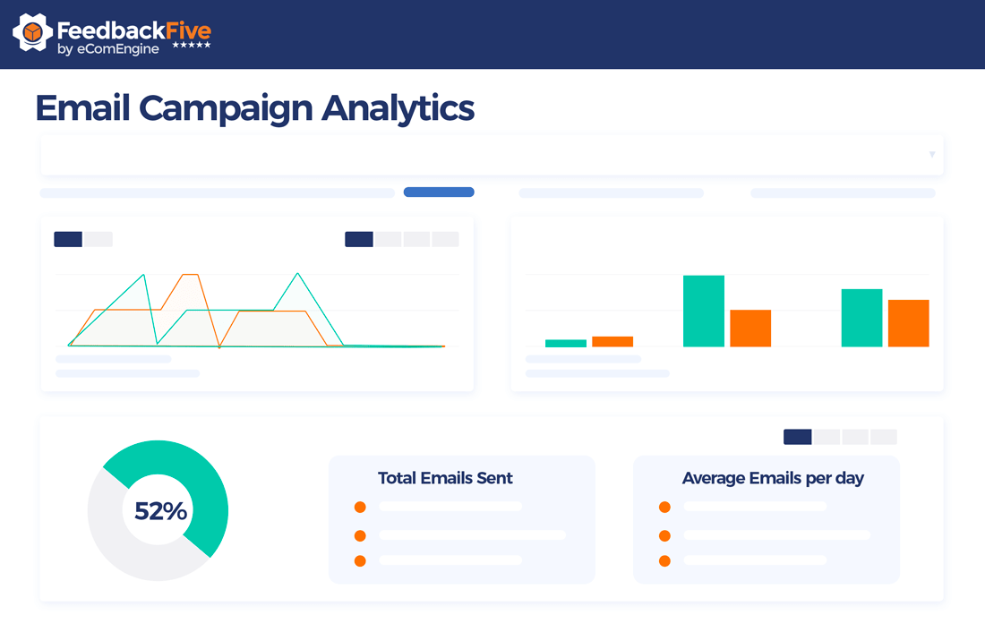Email campaign analytics view in FeedbackFive