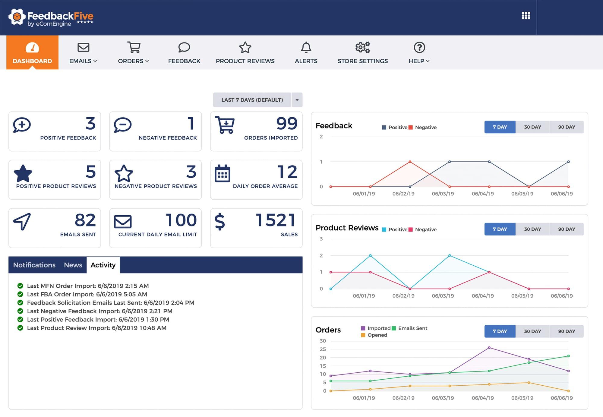 feedbackfive-dashboard-screenshot