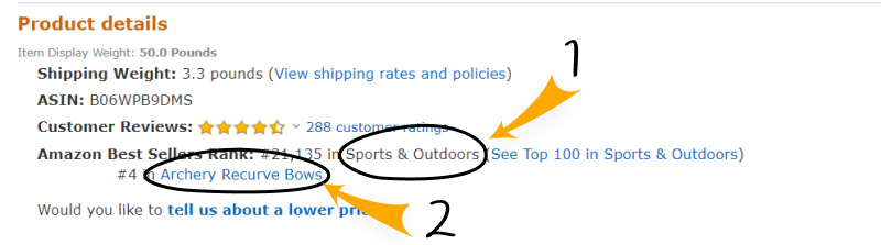 Example of product details and sales rank placement on Amazon listing
