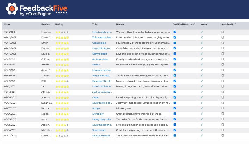 Reviews table in FeedbackFive
