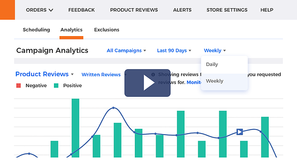 Campaign analytics for written reviews in FeedbackFive