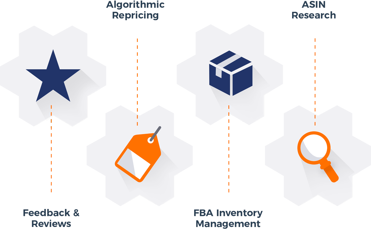"""Icons that represent eComEngine's Amazon seller tools with text, """"Feedback & reviews, algorithmic repricing, FBA inventory management, ASIN research"""""""