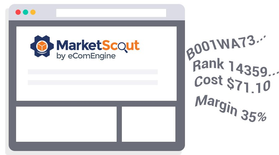 Web page that contains the MarketScout logo to the left of ASIN, product rank, cost, and margin data