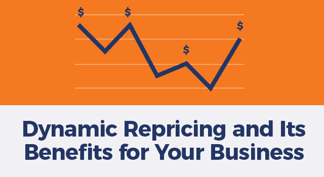 "Line graph with dollar signs at the fluctuating peaks with text, ""Dynamic repricing and its benefits for your business"""