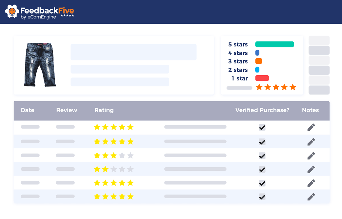 Illustration of ASIN review tracking view in FeedbackFive
